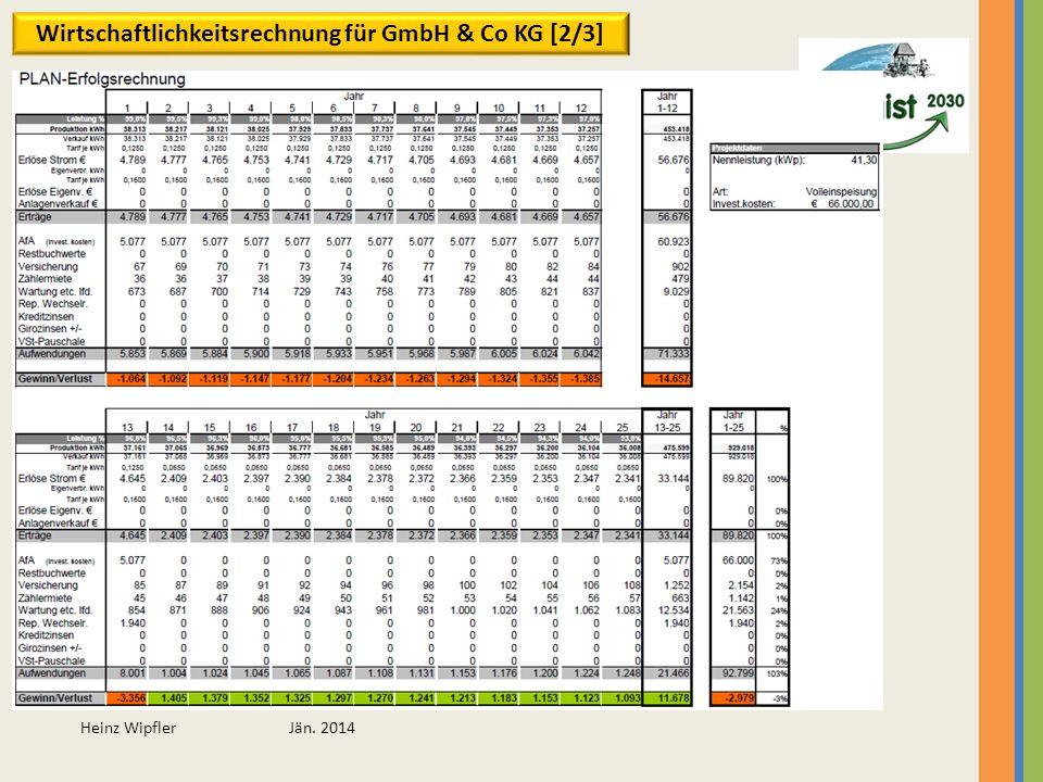 Wirtschaftlichkeitsrechnung für GmbH & Co KG [2/3]